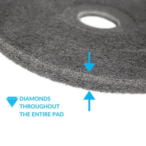 Double Sided Diamond Pad