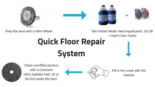 Crack Repair Product